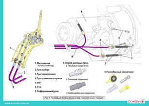 neuer MAZ (М6333.06450 -) Schaltzug für MAZ Bus